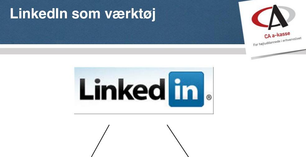 LinkedIn kursus